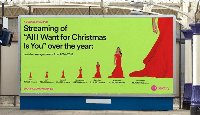 Las mejores vallas publicitarias de esta Navidad
